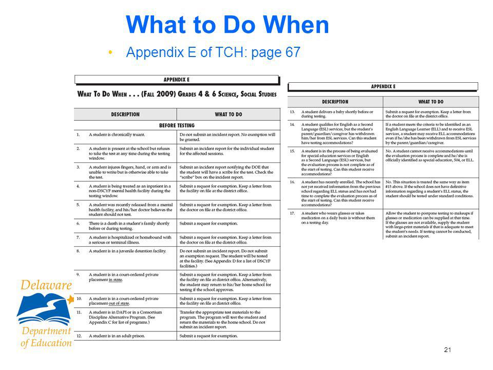 21 What to Do When Appendix E of TCH: page 67