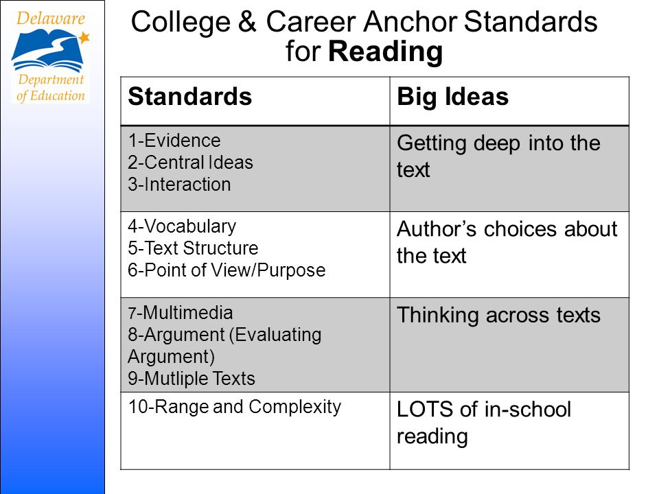 College & Career Anchor Standards for Reading StandardsBig Ideas 1-Evidence 2-Central Ideas 3-Interaction Getting deep into the text 4-Vocabulary 5-Te