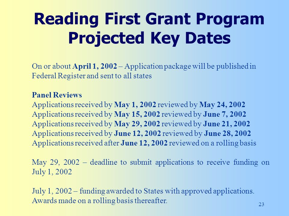 23 Reading First Grant Program Projected Key Dates On or about April 1, 2002 – Application package will be published in Federal Register and sent to all states Panel Reviews Applications received by May 1, 2002 reviewed by May 24, 2002 Applications received by May 15, 2002 reviewed by June 7, 2002 Applications received by May 29, 2002 reviewed by June 21, 2002 Applications received by June 12, 2002 reviewed by June 28, 2002 Applications received after June 12, 2002 reviewed on a rolling basis May 29, 2002 – deadline to submit applications to receive funding on July 1, 2002 July 1, 2002 – funding awarded to States with approved applications.