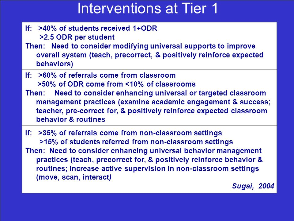 24 RTI Interventions Behavior Brian Touchette Delaware Department of Education