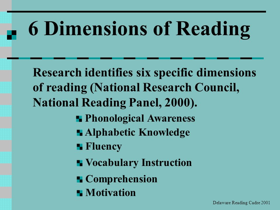 6 Dimensions of Reading Reading is a complex system for deriving meaning from print that requires the following: Delaware Reading Cadre 2001