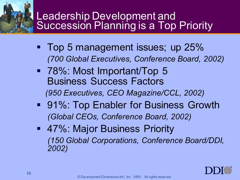 10 © Development Dimensions Intl, Inc., MMV. All rights reserved. 10 Leadership Development and Succession Planning is a Top Priority Top 5 management