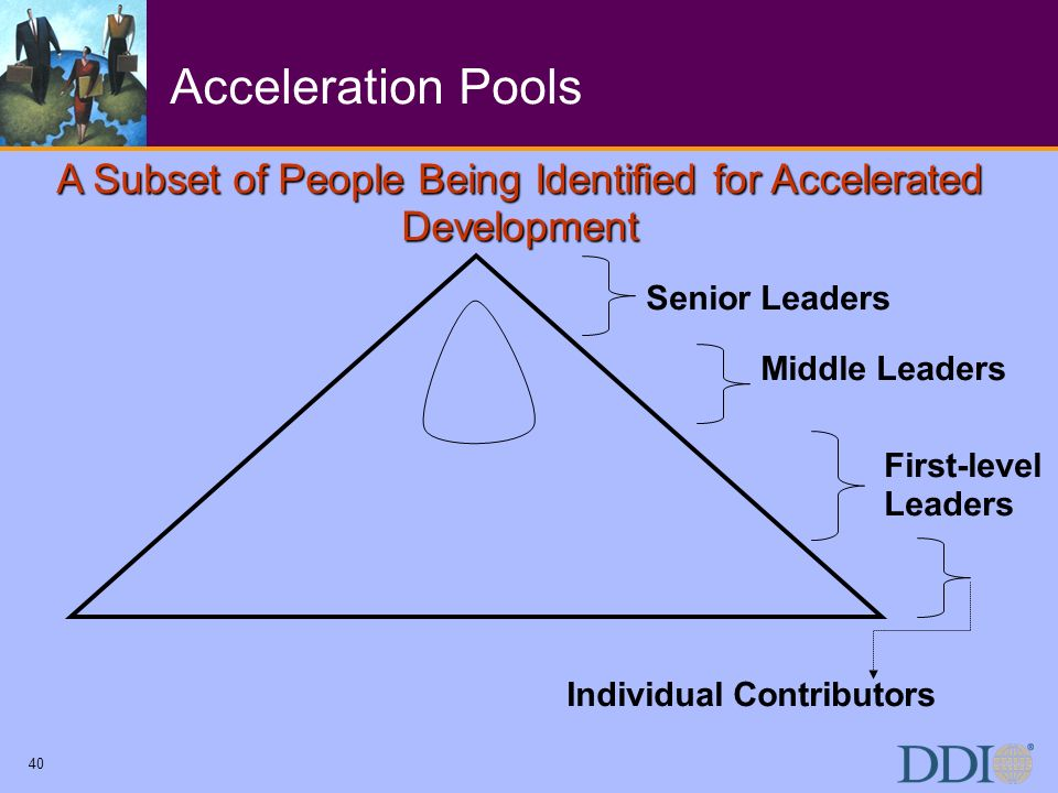 40 Acceleration Pools Senior Leaders Middle Leaders First-level Leaders Individual Contributors A Subset of People Being Identified for Accelerated Development