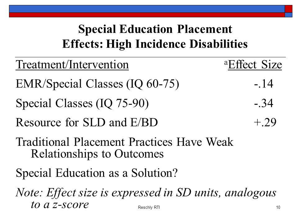 Reschly RTI10 Special Education Placement Effects: High Incidence Disabilities Treatment/Intervention a Effect Size EMR/Special Classes (IQ 60-75) -.1