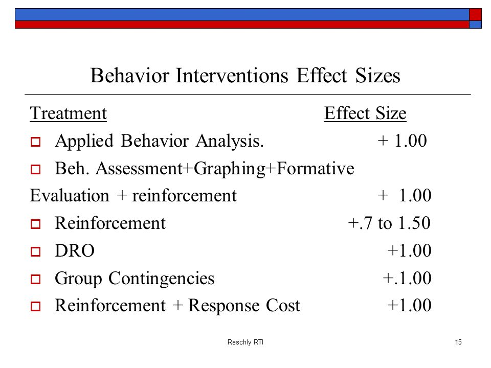 Reschly RTI15 Behavior Interventions Effect Sizes TreatmentEffect Size Applied Behavior Analysis. + 1.00 Beh. Assessment+Graphing+Formative Evaluation