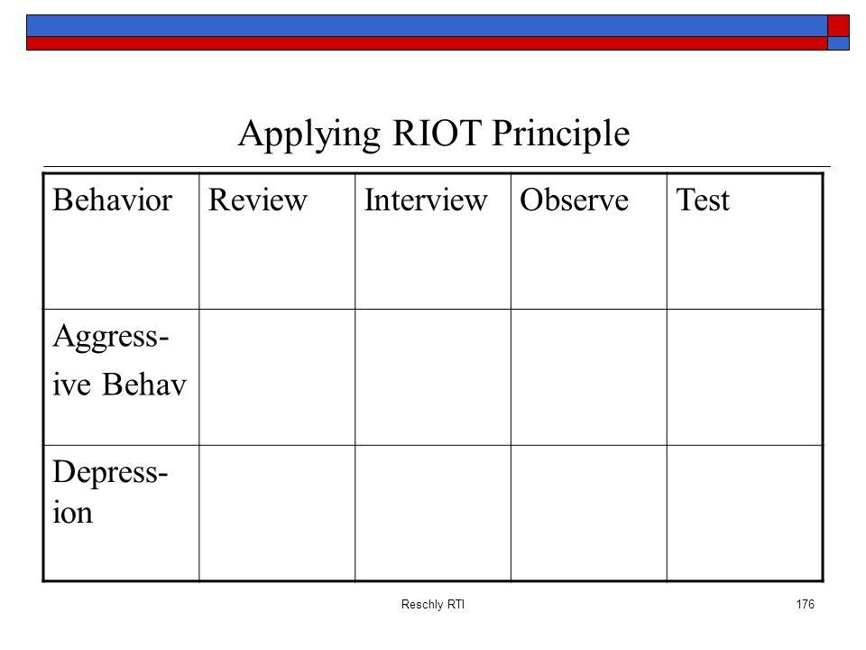 Reschly RTI176 Applying RIOT Principle BehaviorReviewInterviewObserveTest Aggress- ive Behav Depress- ion