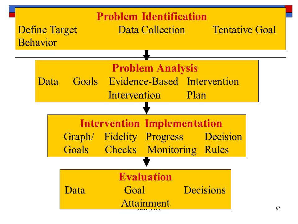 Reschly RTI67 Problem Identification Define Target Data Collection Tentative Goal Behavior Problem Analysis Data Goals Evidence-BasedIntervention Inte