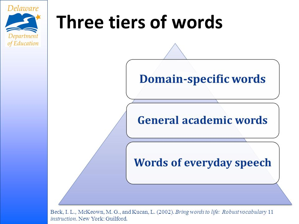 Three tiers of words Domain-specific words General academic words Words of everyday speech 11 Beck, I.