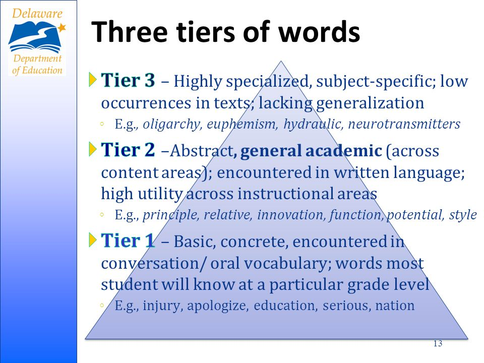 Three tiers of words 13