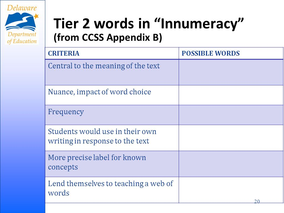 Tier 2 words in Innumeracy (from CCSS Appendix B) CRITERIAPOSSIBLE WORDS Central to the meaning of the text Nuance, impact of word choice Frequency Students would use in their own writing in response to the text More precise label for known concepts Lend themselves to teaching a web of words 20
