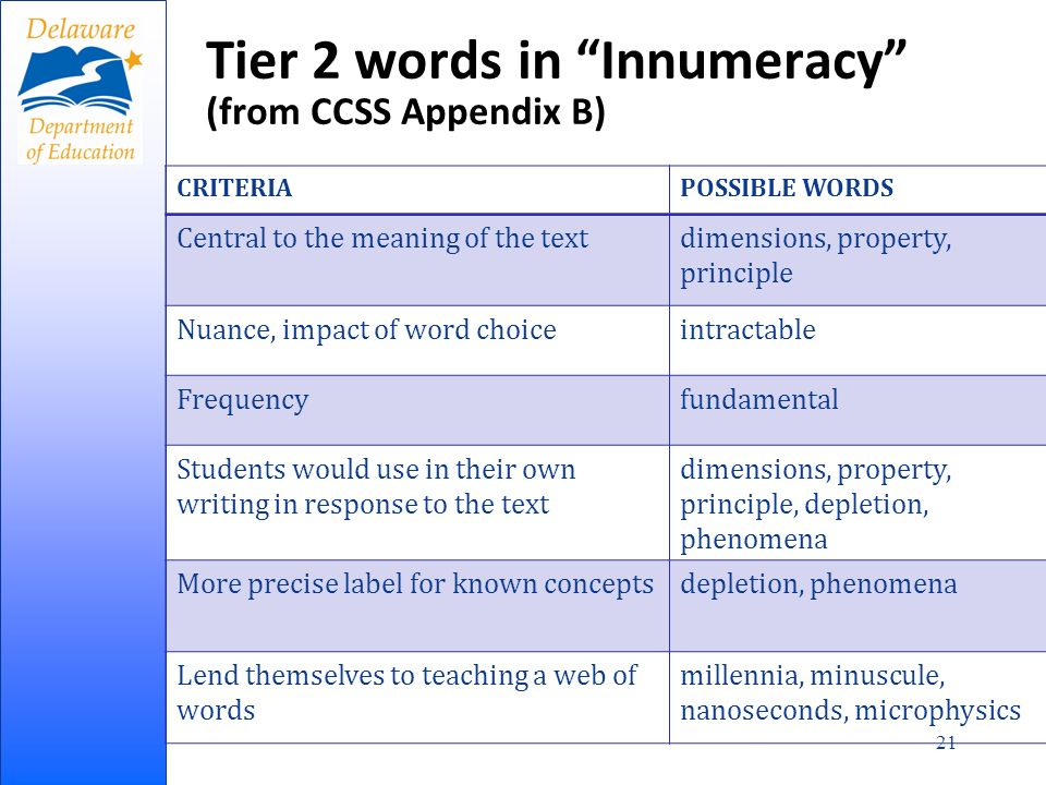 Tier 2 words in Innumeracy (from CCSS Appendix B) CRITERIAPOSSIBLE WORDS Central to the meaning of the textdimensions, property, principle Nuance, impact of word choiceintractable Frequencyfundamental Students would use in their own writing in response to the text dimensions, property, principle, depletion, phenomena More precise label for known conceptsdepletion, phenomena Lend themselves to teaching a web of words millennia, minuscule, nanoseconds, microphysics 21