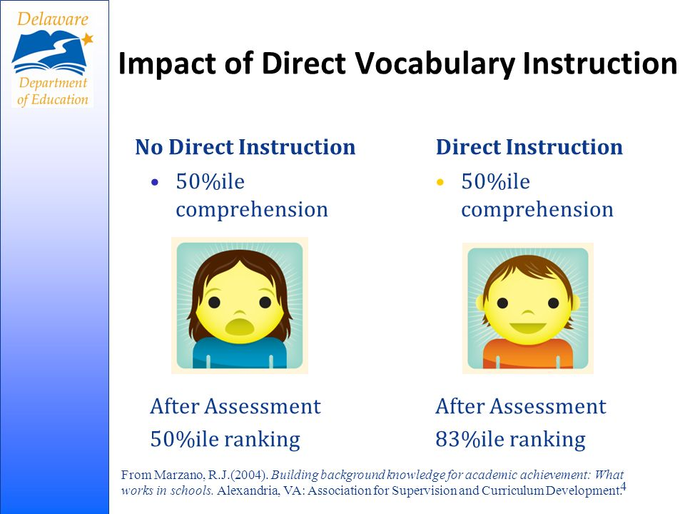 Impact of Direct Vocabulary Instruction No Direct Instruction 50%ile comprehension After Assessment 50%ile ranking Direct Instruction 50%ile comprehension After Assessment 83%ile ranking 4 From Marzano, R.J.(2004).