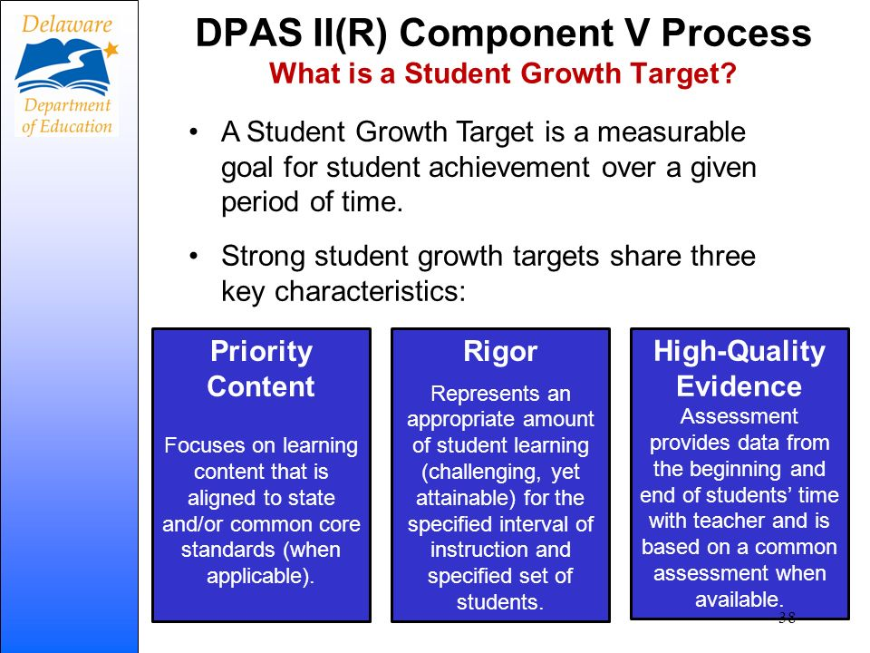 DPAS II(R) Component V Process What is a Student Growth Target? A Student Growth Target is a measurable goal for student achievement over a given peri