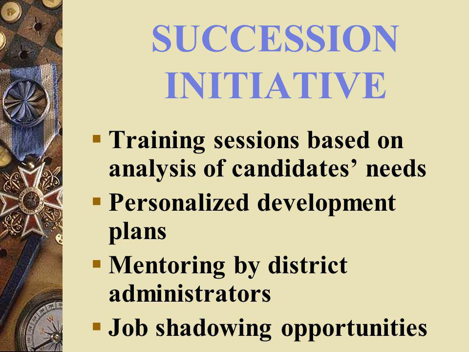 SUCCESSION INITIATIVE Training sessions based on analysis of candidates needs Personalized development plans Mentoring by district administrators Job shadowing opportunities