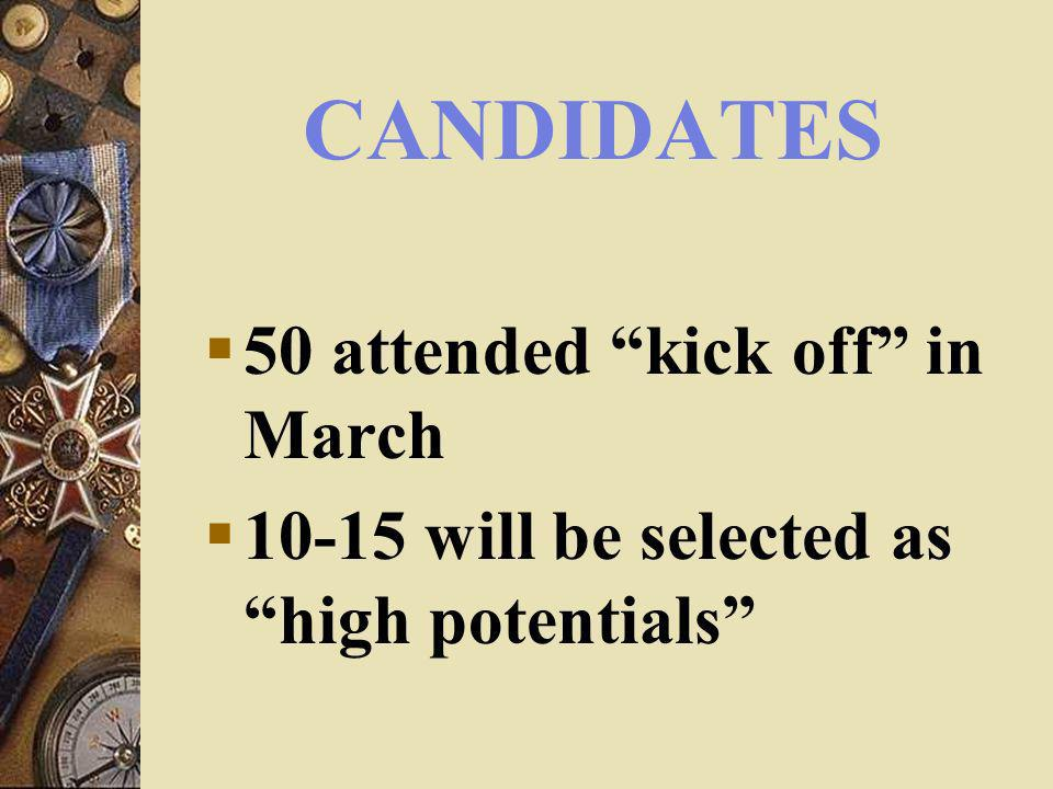 CANDIDATES 50 attended kick off in March 10-15 will be selected as high potentials