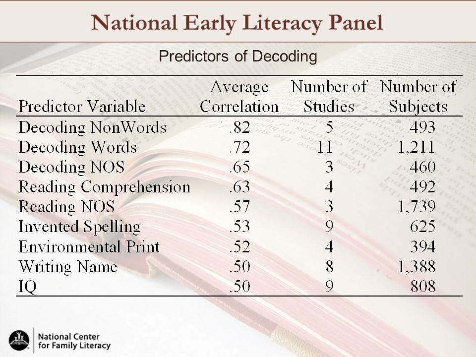 Predictors of Decoding