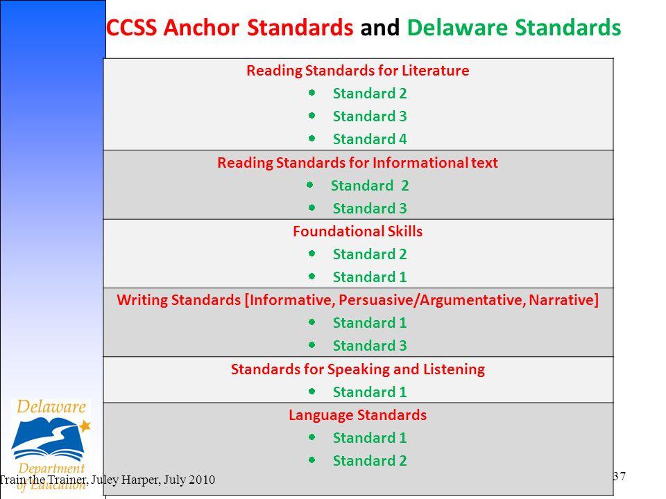 Reading Standards for Literature Standard 2 Standard 3 Standard 4 Reading Standards for Informational text Standard 2 Standard 3 Foundational Skills S