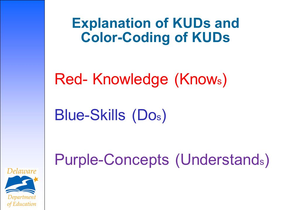 Explanation of KUDs and Color-Coding of KUDs Red- Knowledge (Know s ) Blue-Skills (Do s ) Purple-Concepts (Understand s )
