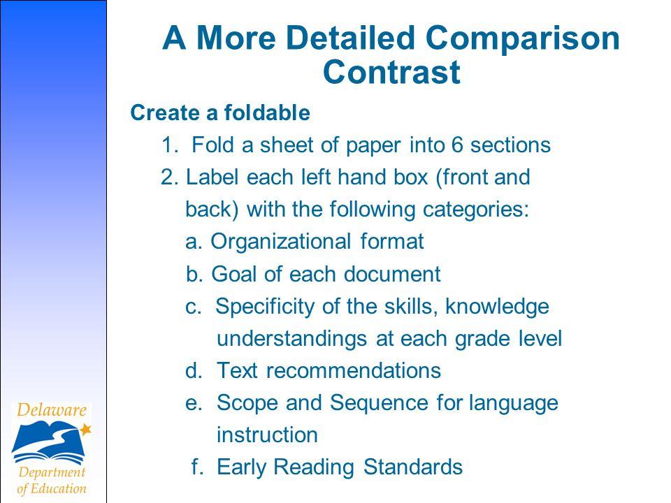 A More Detailed Comparison Contrast Create a foldable 1.