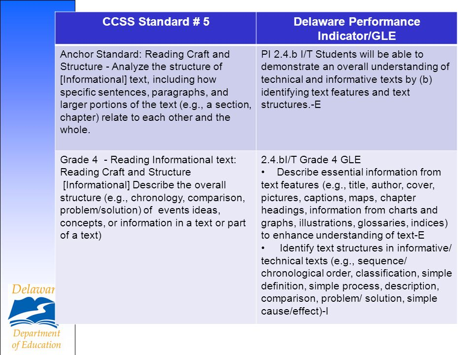 CCR Anchor Standard for Reading DE Performance Indicators Reading Craft and Structure (#5) - Analyze the structure of [Informational] text, including how specific sentences, paragraphs, and larger portions of the text (e.g., a section, chapter) relate to each other and the whole.