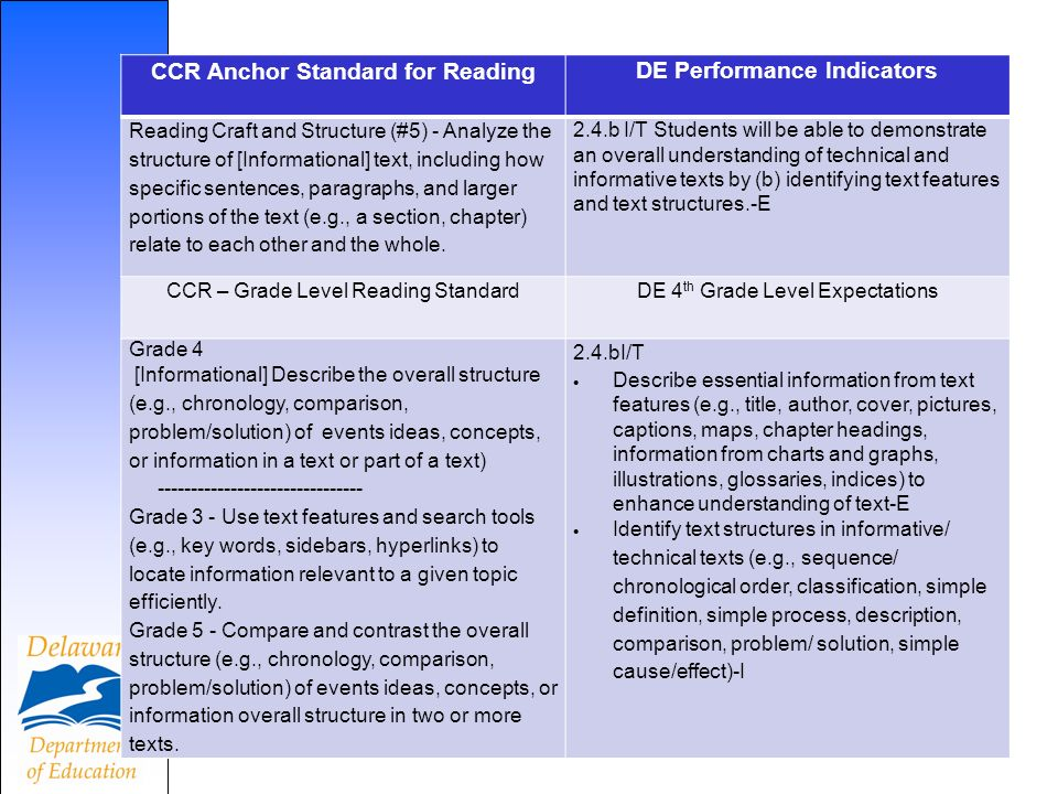 CCR Anchor Standard for Reading DE Performance Indicators Reading Craft and Structure (#5) - Analyze the structure of [Informational] text, including