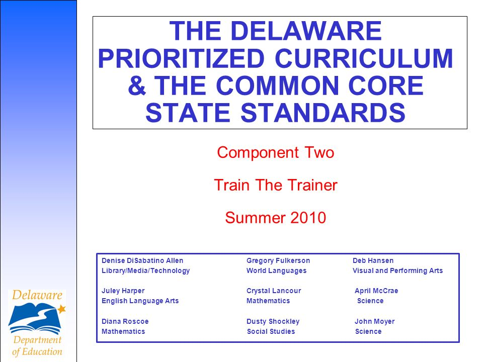 THE DELAWARE PRIORITIZED CURRICULUM & THE COMMON CORE STATE STANDARDS Component Two Train The Trainer Summer 2010 Denise DiSabatino AllenGregory Fulkerson Deb Hansen Library/Media/TechnologyWorld Languages Visual and Performing Arts Juley HarperCrystal Lancour April McCrae English Language ArtsMathematics Science Diana RoscoeDusty Shockley John Moyer MathematicsSocial Studies Science