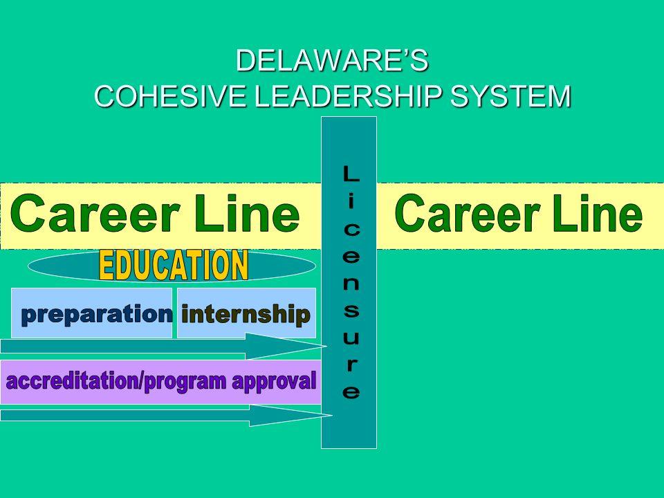 DELAWARES COHESIVE LEADERSHIP SYSTEM