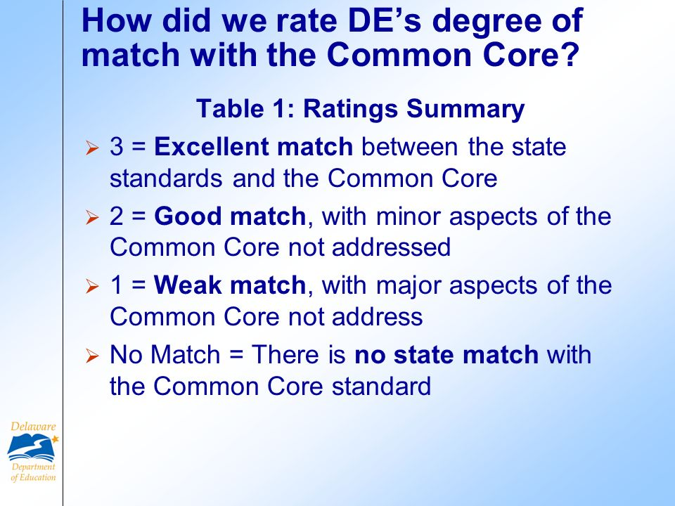 How did we rate DEs degree of match with the Common Core? Table 1: Ratings Summary 3 = Excellent match between the state standards and the Common Core