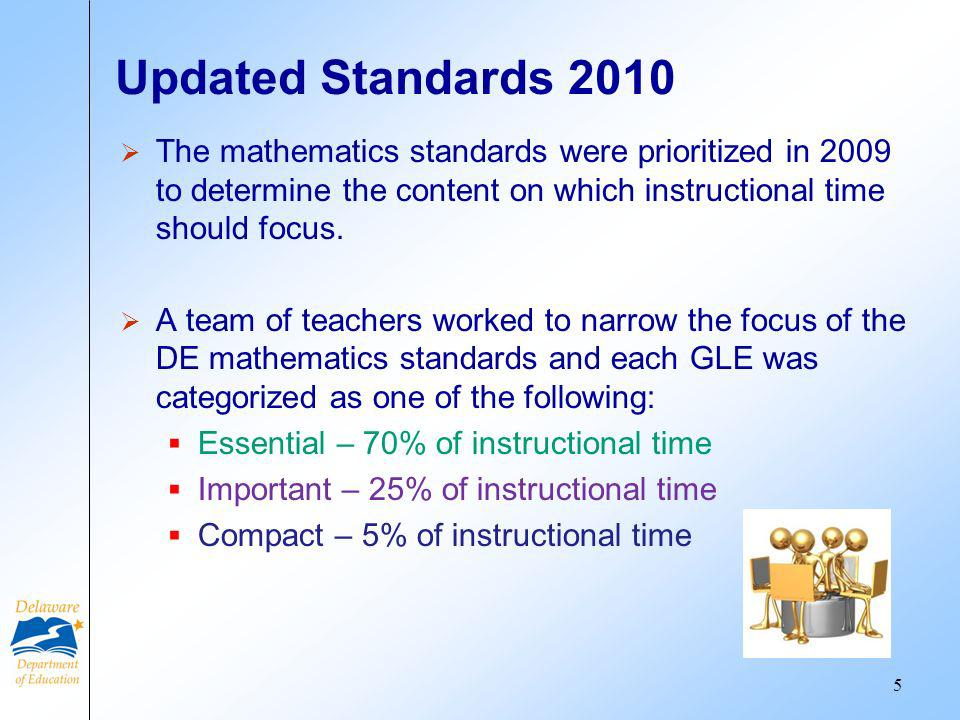 Updated Standards 2010 The mathematics standards were prioritized in 2009 to determine the content on which instructional time should focus. A team of