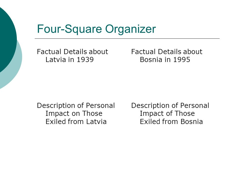 Four-Square Organizer Factual Details about Latvia in 1939 Factual Details about Bosnia in 1995 Description of Personal Impact on Those Exiled from La