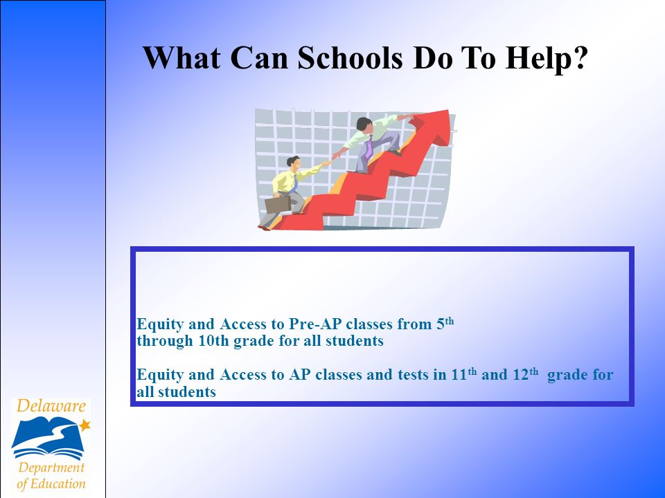 Equity and Access to Pre-AP classes from 5 th through 10th grade for all students Equity and Access to AP classes and tests in 11 th and 12 th grade for all students What Can Schools Do To Help