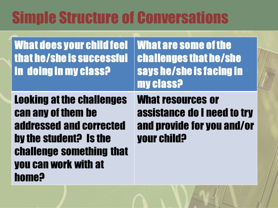 Simple Structure of Conversations What does your child feel that he/she is successful in doing in my class? What are some of the challenges that he/sh