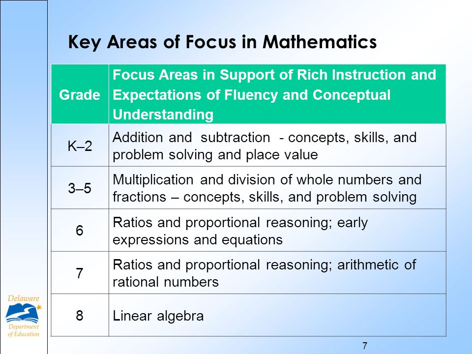 7 Grade Focus Areas in Support of Rich Instruction and Expectations of Fluency and Conceptual Understanding K–2 Addition and subtraction - concepts, skills, and problem solving and place value 3–5 Multiplication and division of whole numbers and fractions – concepts, skills, and problem solving 6 Ratios and proportional reasoning; early expressions and equations 7 Ratios and proportional reasoning; arithmetic of rational numbers 8 Linear algebra Key Areas of Focus in Mathematics