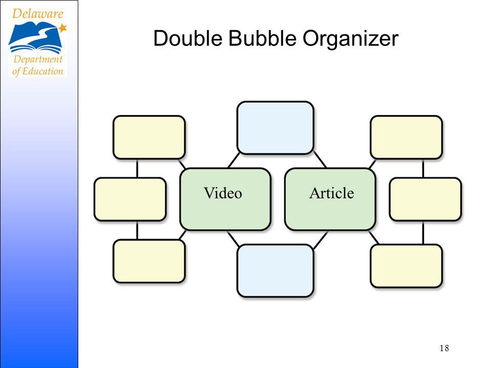 Double Bubble Organizer 18 VideoArticle