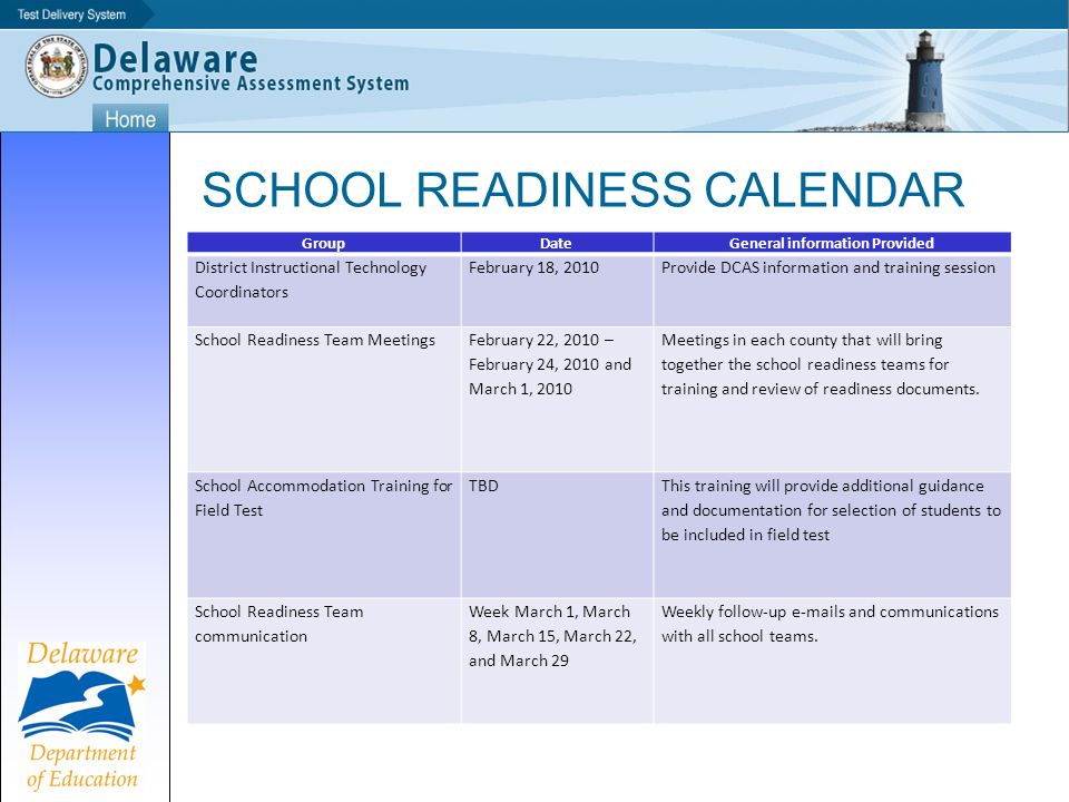 SCHOOL READINESS CALENDAR GroupDateGeneral information Provided District Instructional Technology Coordinators February 18, 2010Provide DCAS information and training session School Readiness Team Meetings February 22, 2010 – February 24, 2010 and March 1, 2010 Meetings in each county that will bring together the school readiness teams for training and review of readiness documents.