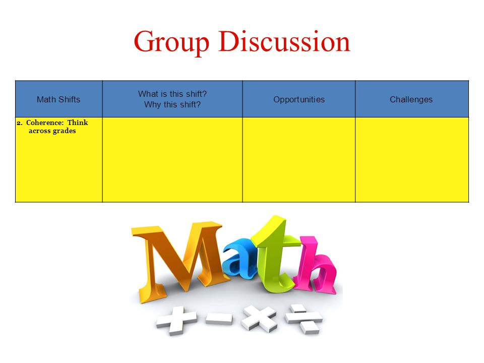 Math Shifts What is this shift? Why this shift? OpportunitiesChallenges 2. Coherence: Think across grades Group Discussion