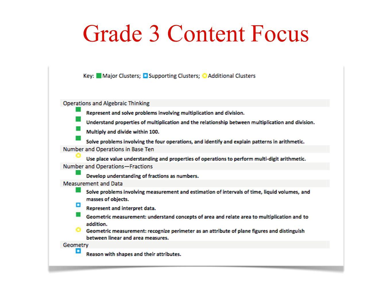 Grade 3 Content Focus