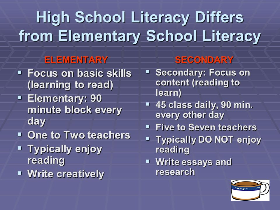High School Literacy Differs from Elementary School Literacy ELEMENTARY Focus on basic skills (learning to read) Focus on basic skills (learning to read) Elementary: 90 minute block every day Elementary: 90 minute block every day One to Two teachers One to Two teachers Typically enjoy reading Typically enjoy reading Write creatively Write creativelySECONDARY Secondary: Focus on content (reading to learn) Secondary: Focus on content (reading to learn) 45 class daily, 90 min.