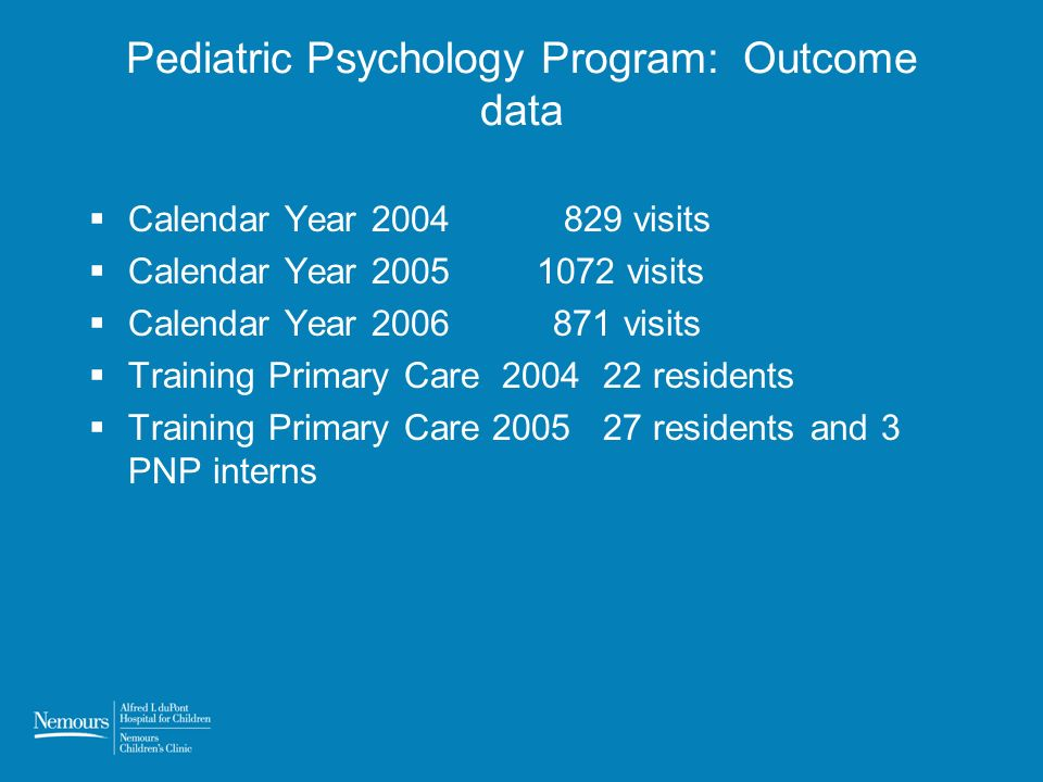 Pediatric Psychology Program: Outcome data Calendar Year visits Calendar Year visits Calendar Year visits Training Primary Care residents Training Primary Care residents and 3 PNP interns