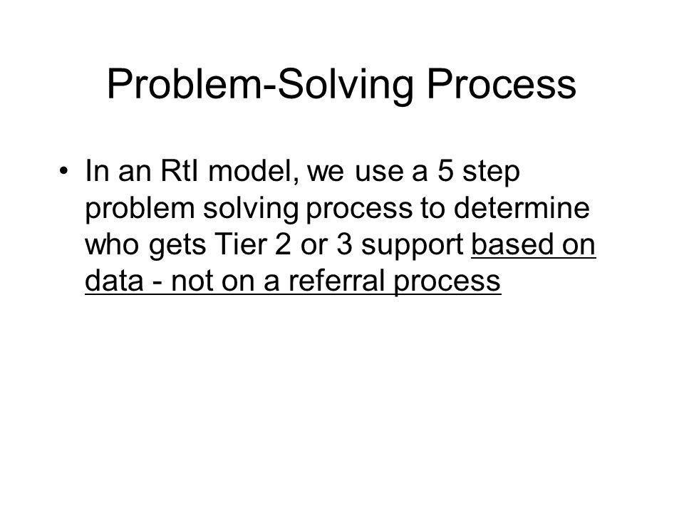 Problem-Solving Steps 1. Problem Identification 2. Problem Analysis 3. Plan Development 4. Plan Implementation 5. Plan Evaluation