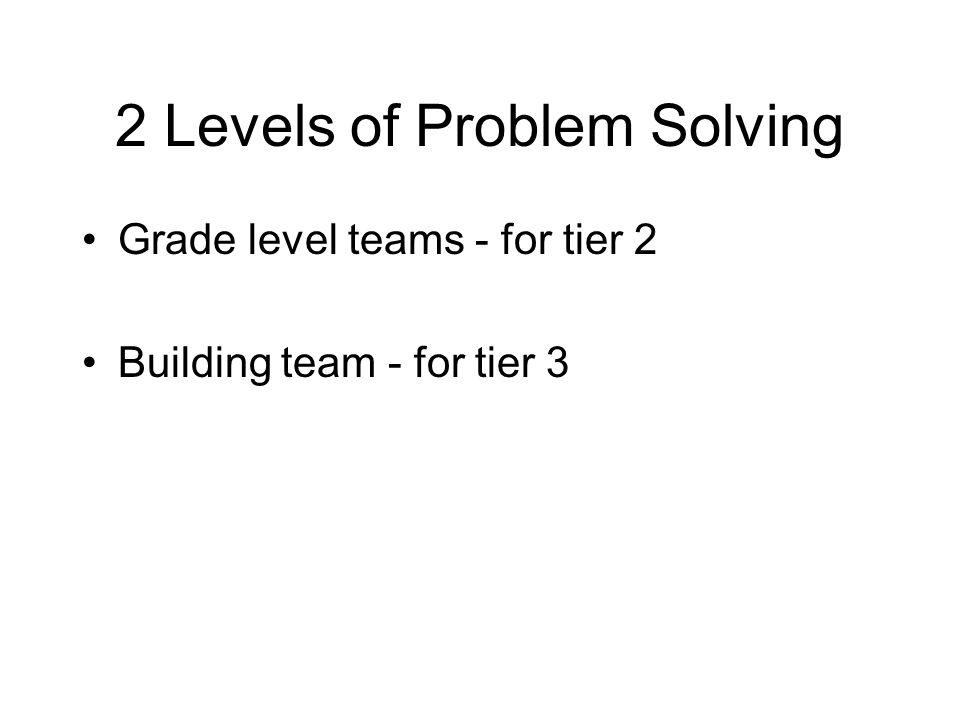 What is problem-solving? 1. Problem Identification 2. Problem Analysis 3. Plan Development 4. Plan Implementation 5. Plan Evaluation Revise Modify Int