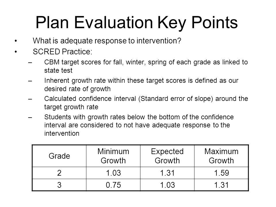Step 5: Plan Evaluation Question: Is the intervention plan effective? Use data to determine student progress Evaluate intervention acceptability Deter