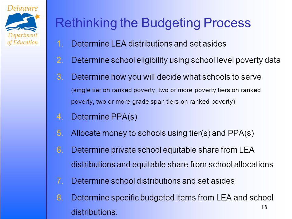 Rethinking the Budgeting Process 1.Determine LEA distributions and set asides 2.Determine school eligibility using school level poverty data 3.Determi