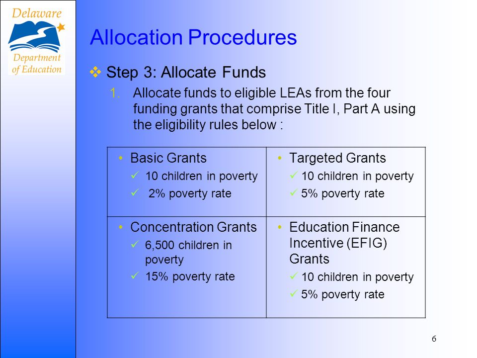Allocation Procedures Step 3: Allocate Funds 1.Allocate funds to eligible LEAs from the four funding grants that comprise Title I, Part A using the eligibility rules below : 6 Basic Grants 10 children in poverty 2% poverty rate Targeted Grants 10 children in poverty 5% poverty rate Concentration Grants 6,500 children in poverty 15% poverty rate Education Finance Incentive (EFIG) Grants 10 children in poverty 5% poverty rate