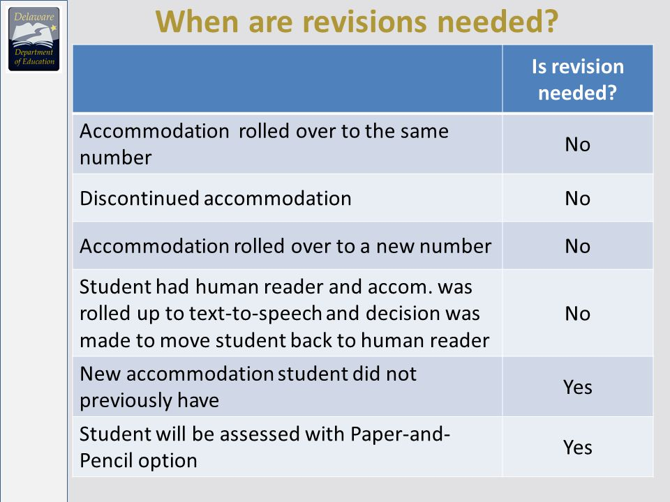When are revisions needed. Is revision needed.