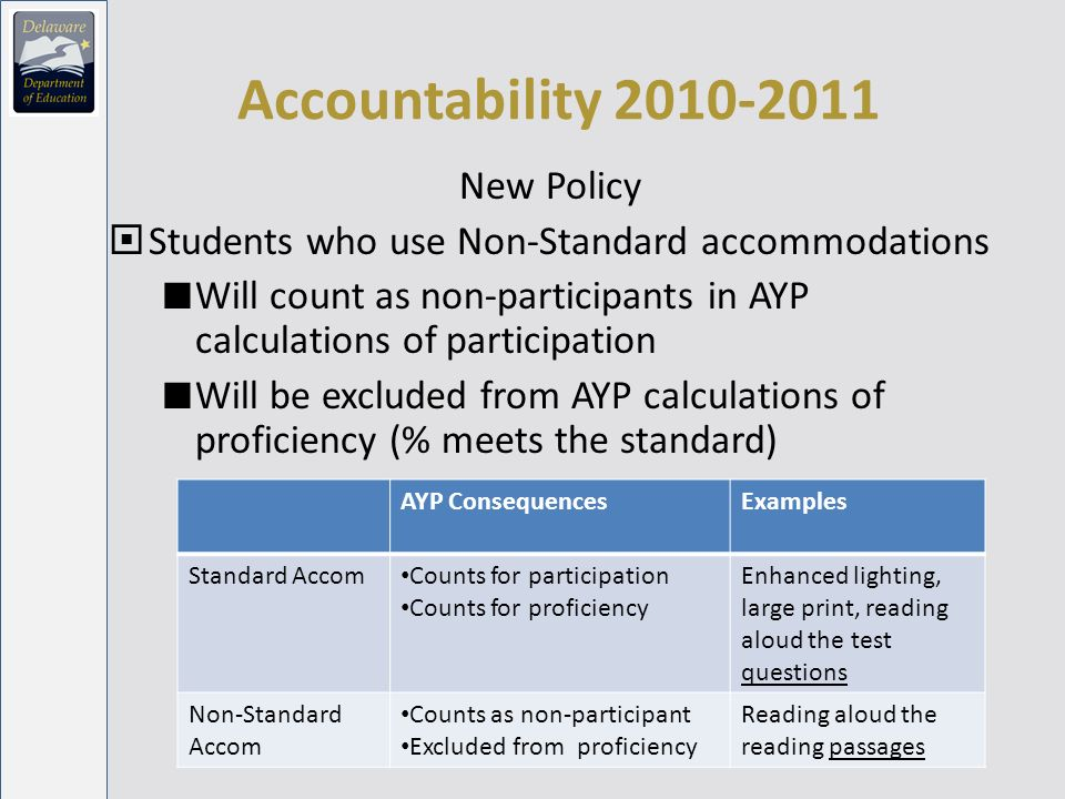 Accountability New Policy Students who use Non-Standard accommodations Will count as non-participants in AYP calculations of participation Will be excluded from AYP calculations of proficiency (% meets the standard) AYP ConsequencesExamples Standard Accom Counts for participation Counts for proficiency Enhanced lighting, large print, reading aloud the test questions Non-Standard Accom Counts as non-participant Excluded from proficiency Reading aloud the reading passages