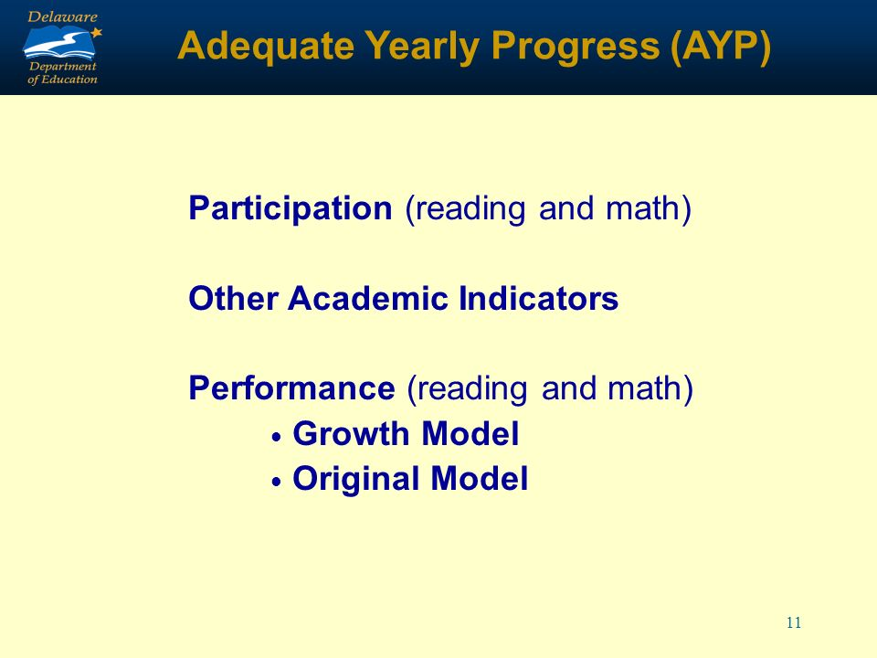 11 Adequate Yearly Progress (AYP) Participation (reading and math) Other Academic Indicators Performance (reading and math) Growth Model Original Model