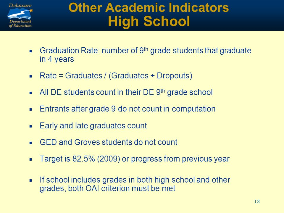 18 Other Academic Indicators High School Graduation Rate: number of 9 th grade students that graduate in 4 years Rate = Graduates / (Graduates + Dropouts) All DE students count in their DE 9 th grade school Entrants after grade 9 do not count in computation Early and late graduates count GED and Groves students do not count Target is 82.5% (2009) or progress from previous year If school includes grades in both high school and other grades, both OAI criterion must be met