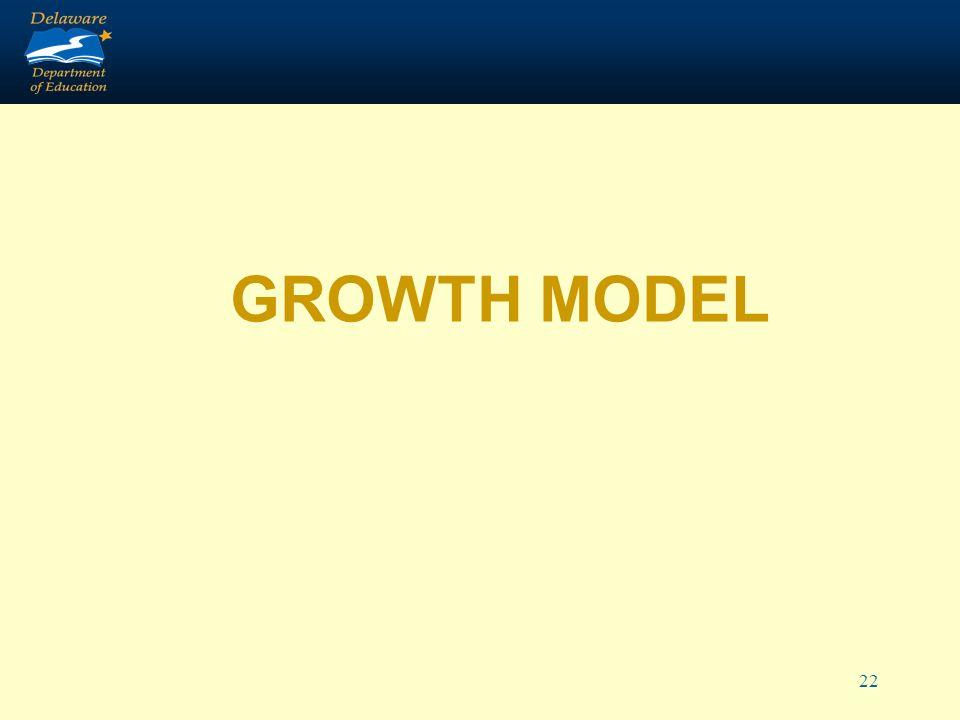22 GROWTH MODEL