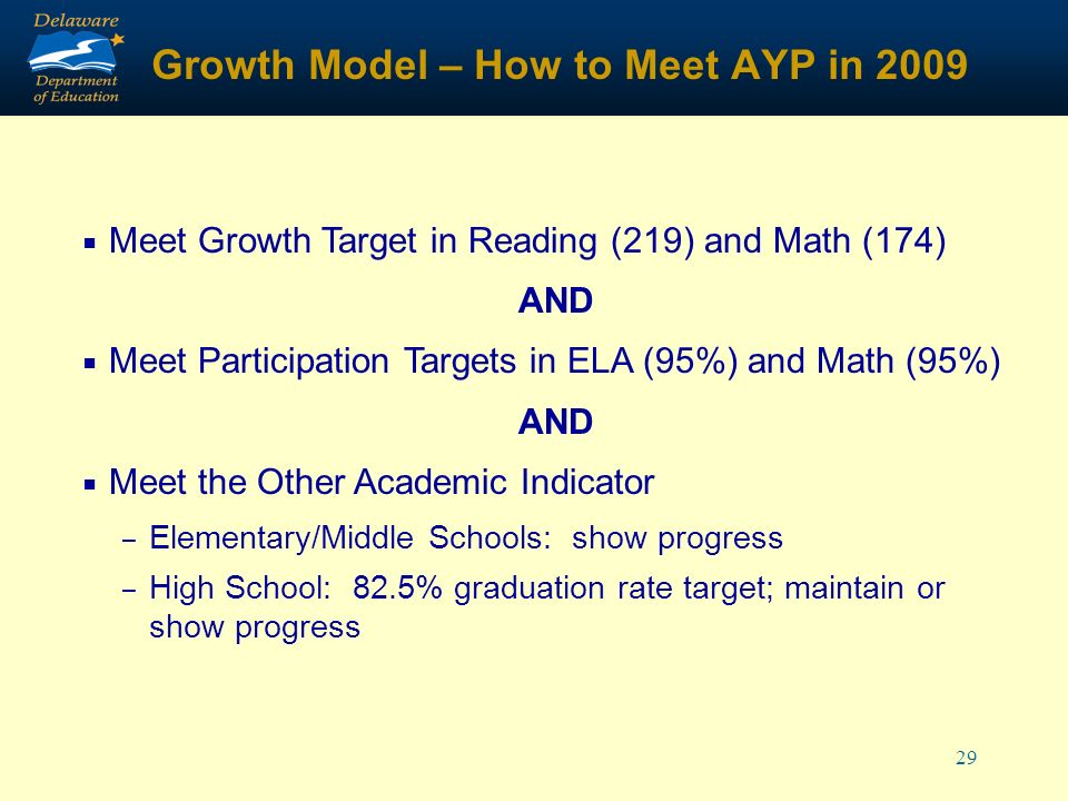 29 Growth Model – How to Meet AYP in 2009 Meet Growth Target in Reading (219) and Math (174) AND Meet Participation Targets in ELA (95%) and Math (95%) AND Meet the Other Academic Indicator – Elementary/Middle Schools: show progress – High School: 82.5% graduation rate target; maintain or show progress